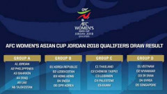 Bốc thăm chia bảng vòng loại 2018 AFC Women's Asian Cup: Thuận lợi cho ĐT nữ Việt Nam