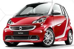 Thuế suất nhập khẩu giảm, ô tô con ồ ạt đổ bộ thị trường Việt Nam