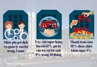 Những ưu đãi bất ngờ từ chủ đầu tư Sun Grand City Ancora Residence