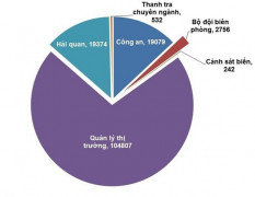 12 vụ buôn lậu hàng giả bị phát hiện mỗi ngày tại các tỉnh thành
