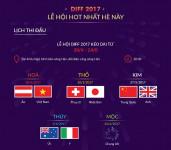 Sân khấu trên không của DIFF 2017 sẽ sáng rực với khinh khí cầu Hàn Quốc