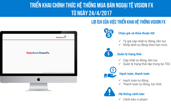 VietinBank triển khai Hệ thống Mua bán ngoại tệ Vision FX - Hình 1