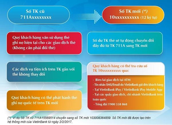 VietinBank tiếp tục chuyển đổi số tài khoản thẻ ATM của khách hàng - Hình 2