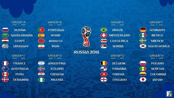 'Cơn mưa' tiền thưởng đang chờ nhà vô địch World Cup 2018 - Hình 2