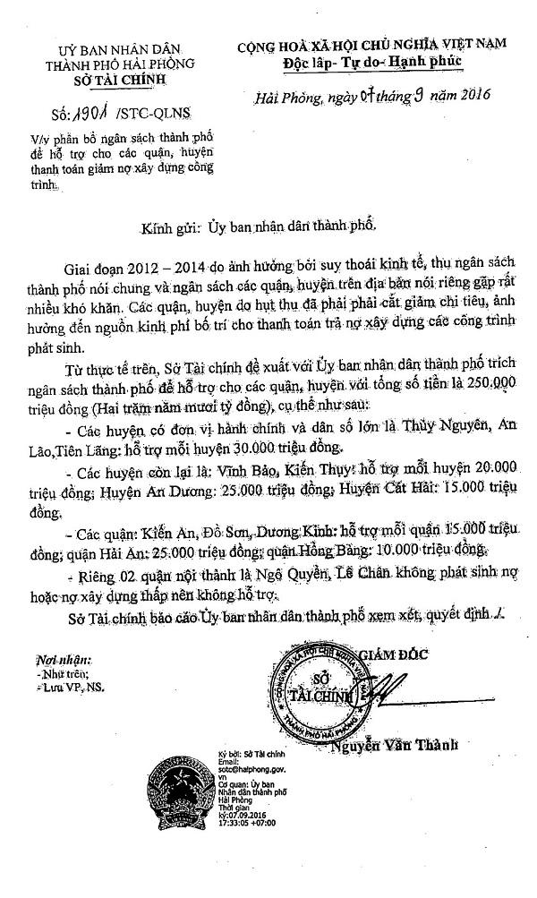 Hải Phòng: KTNN kiến nghị kiểm điểm trách nhiệm Phó trưởng phòng Ngân sách - Sở Tài chính - Hình 1