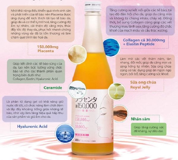 Thực phẩm bảo vệ sức khỏe Fracora Placenta Drink quảng cáo thổi phồng công dụng? - Hình 1