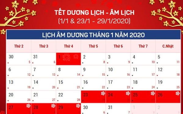 Tết năm 2020, người lao động được nghỉ Tết Dương lịch 1 ngày và Tết Nguyên đán Canh Tý năm 2020 là 7 ngày