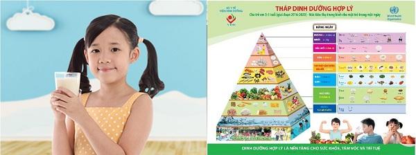 Bổ sung dinh dưỡng đầy đủ sẽ giúp trẻ có đủ năng lượng, tăng sức đề kháng cho cơ thể.