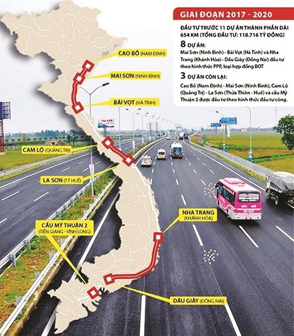 Chủ trương chuyển 8 dự án PPP cao tốc Bắc - Nam bất ngờ không được tán thành (Ảnh: Mạnh Tường)
