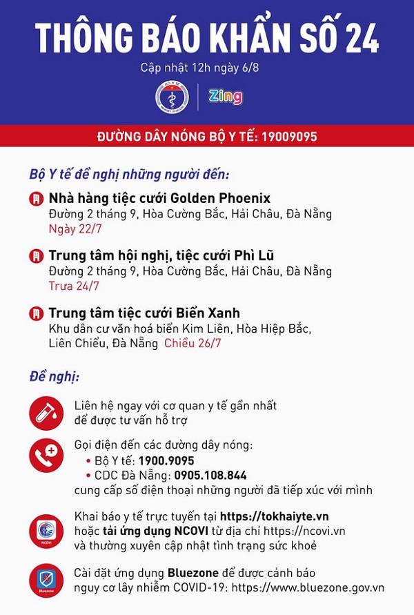 https://zingnews.vn/bo-y-te-tim-nguoi-tung-den-3-trung-tam-tiec-cuoi-o-da-nang-post1116228.html