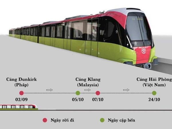 Đoàn tàu tuyến Metro Nhổn - ga Hà Nội dự kiến về Việt Nam ngày 24/10