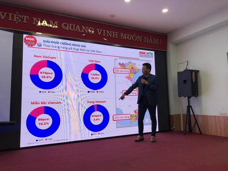 Ông Trần Thanh Kha – Giám đốc Công ty NGK Việt Nam chia sẻ các thông tin liên quan đến hoạt động chống hàng giả, hàng nhái, sao chép nhãn hiệu của NGK Việt Nam