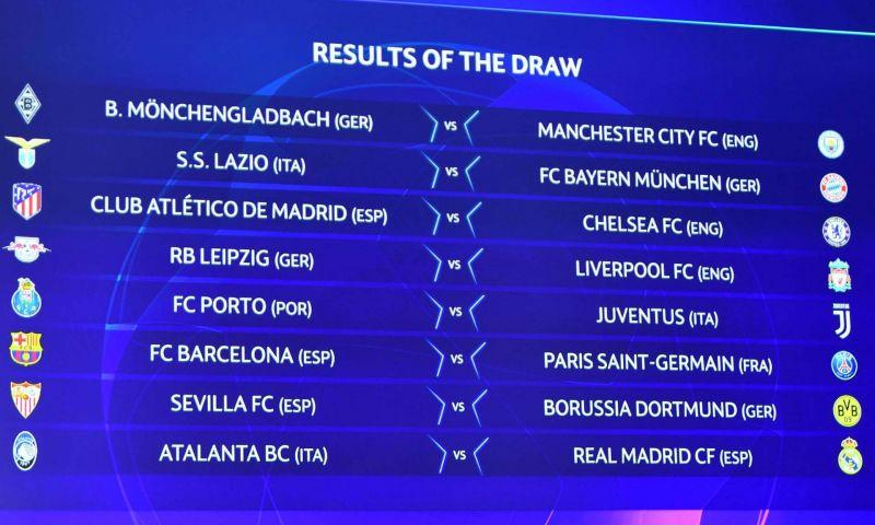 Chi tiết các cặp đấu vòng 1/8 Champions League 2020-21: