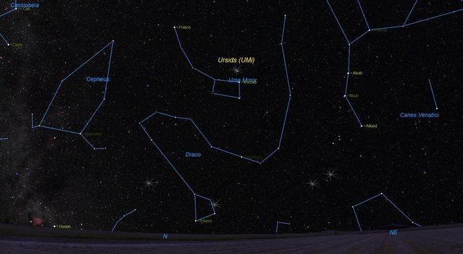 Chòm sao Ursa Minor nằm ở Bắc bán cầu. Ảnh: Astronomy.