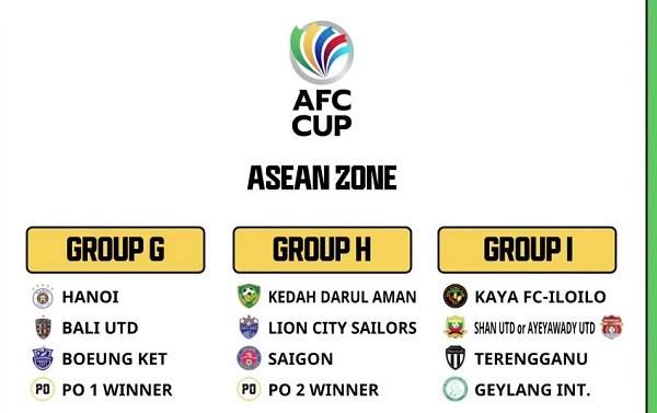 Các bảng đấu tại khu vực Đông Nam Á của AFC Cup 2021