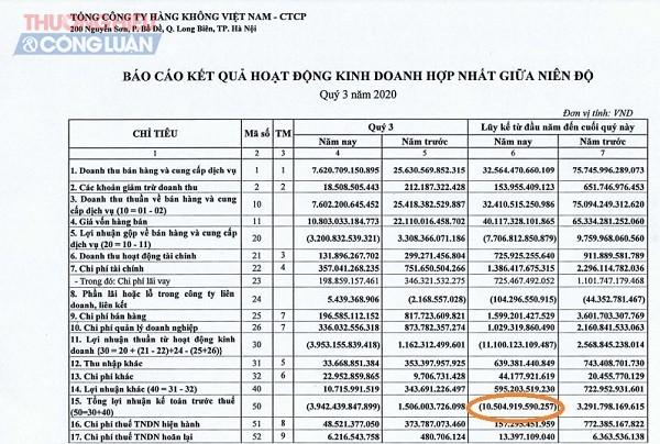 Một phần báo cáo tài chính Quý III/2020 của Vietnam Airlines