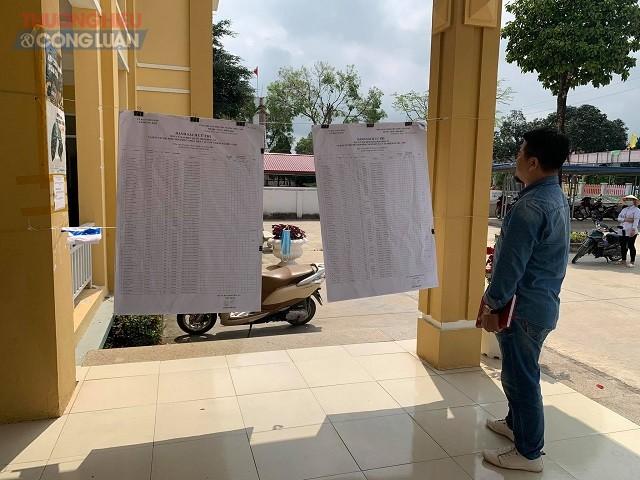hiện danh sách cử tri đã được niêm yết tại trụ sở UBND xã, phường, thị trấn và tại những địa điểm công cộng của khu vực bỏ phiếu