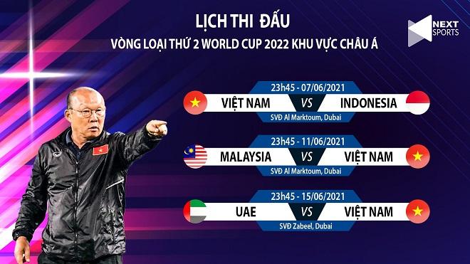 Lịch thi đấu của Đội tuyển Việt Nam