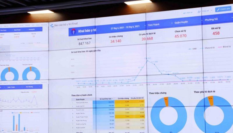 Phần mềm tổng hợp, phân tích và báo cáo Covid-19 (Ảnh: bacninh.gov.vn)