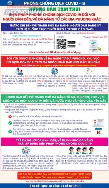 Hướng dẫn đối với người dân đến/về thành phố Đà Nẵng từ các địa phương khác